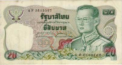 Курс бата к доллару